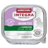 Animonda Integra Protect Diabets, заешко