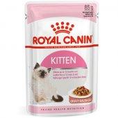 КОТКИ | Храна за котки | Royal Canin Kitten Instinctive - за малки котета от 4 до 12 месеца