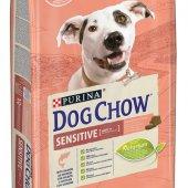 DOG CHOW SENSITIVE Salmon - със сьомга за чувствителни кучета